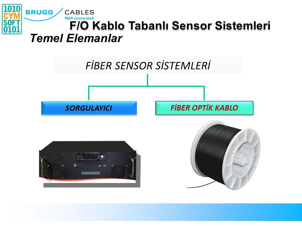FİBER OPTİK KABLO SORGULAYICI FİBER SENSOR SİSTEMLERİ Temel Elemanlar F/O Kablo Tabanlı Sensor Sistemleri