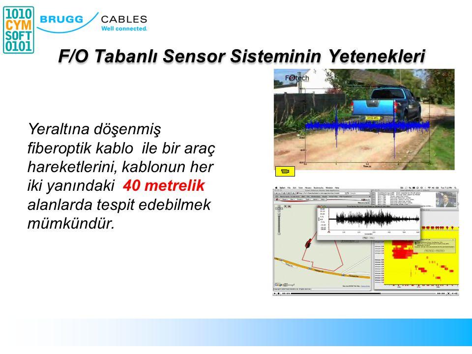 Yeraltına döşenmiş fiberoptik kablo ile bir araç hareketlerini, kablonun her iki yanındaki 40 metrelik alanlarda tespit edebilmek mümkündür. F/O Taban