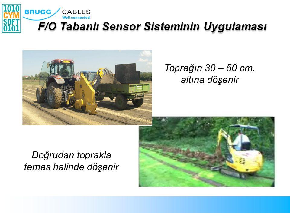 F/O Tabanlı Sensor Sisteminin Uygulaması Toprağın 30 – 50 cm. altına döşenir Doğrudan toprakla temas halinde döşenir