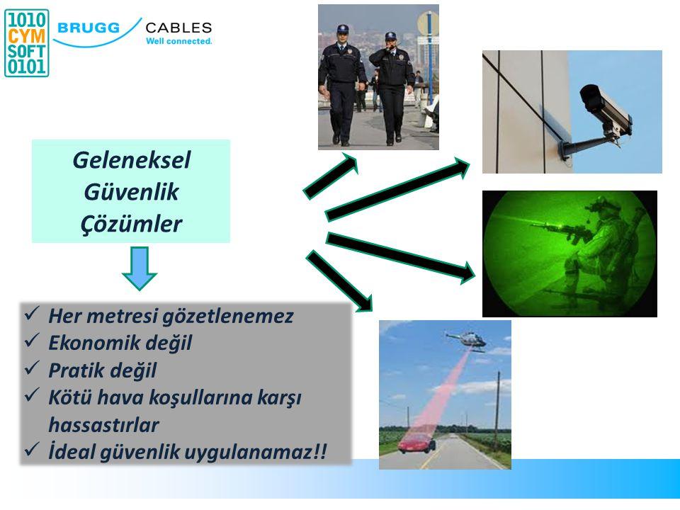 Geleneksel Güvenlik Çözümler Her metresi gözetlenemez Ekonomik değil Pratik değil Kötü hava koşullarına karşı hassastırlar İdeal güvenlik uygulanamaz!