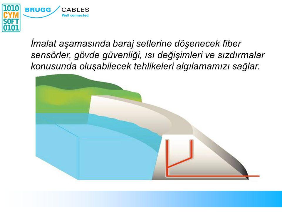 İmalat aşamasında baraj setlerine döşenecek fiber sensörler, gövde güvenliği, ısı değişimleri ve sızdırmalar konusunda oluşabilecek tehlikeleri algıla
