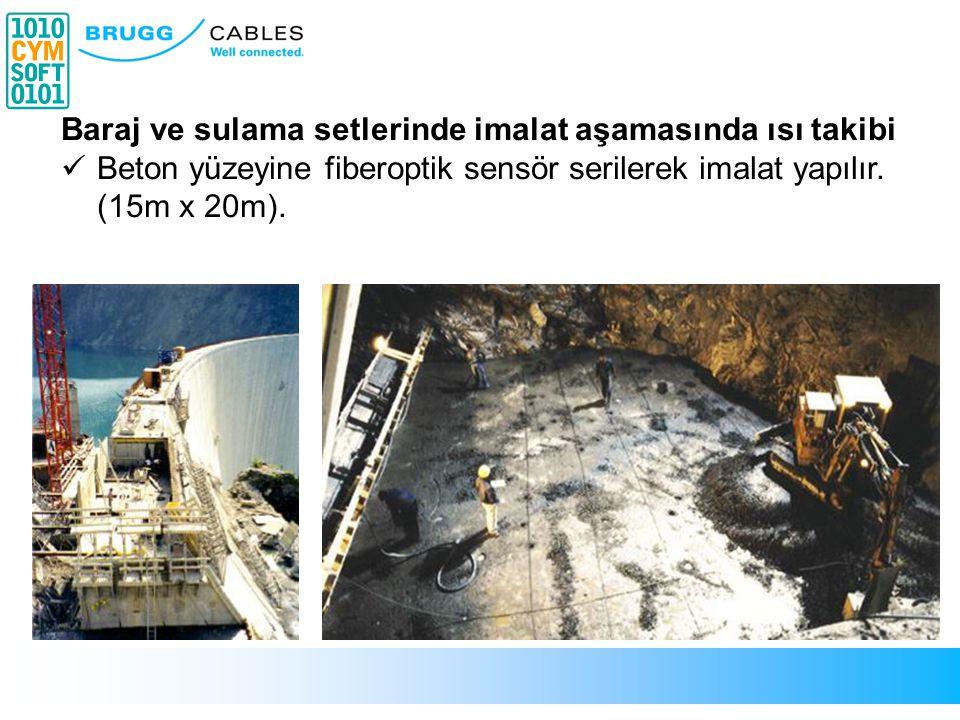 Baraj ve sulama setlerinde imalat aşamasında ısı takibi Beton yüzeyine fiberoptik sensör serilerek imalat yapılır. (15m x 20m).