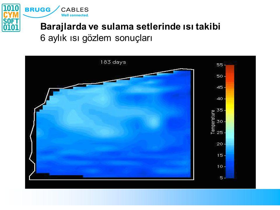 Barajlarda ve sulama setlerinde ısı takibi 6 aylık ısı gözlem sonuçları