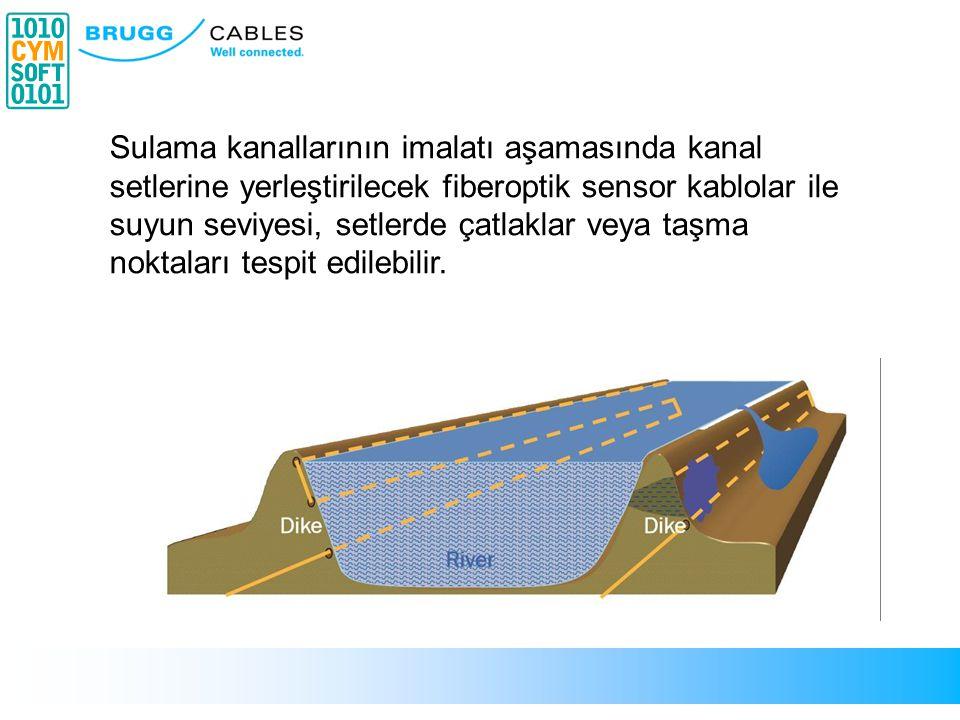 Sulama kanallarının imalatı aşamasında kanal setlerine yerleştirilecek fiberoptik sensor kablolar ile suyun seviyesi, setlerde çatlaklar veya taşma no