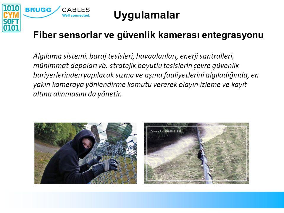 Fiber sensorlar ve güvenlik kamerası entegrasyonu Algılama sistemi, baraj tesisleri, havaalanları, enerji santralleri, mühimmat depoları vb. stratejik
