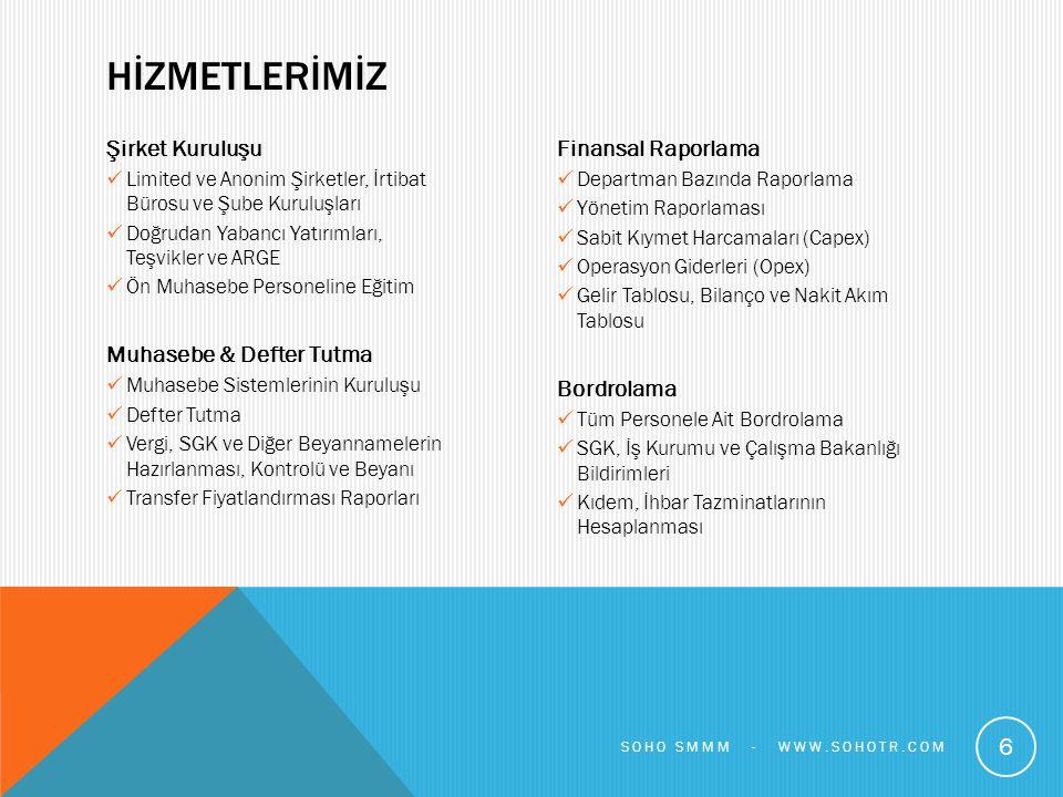 Şirket Kuruluşu Limited ve Anonim Şirketler, İrtibat Bürosu ve Şube Kuruluşları Doğrudan Yabancı Yatırımları, Teşvikler ve ARGE Ön Muhasebe Personelin