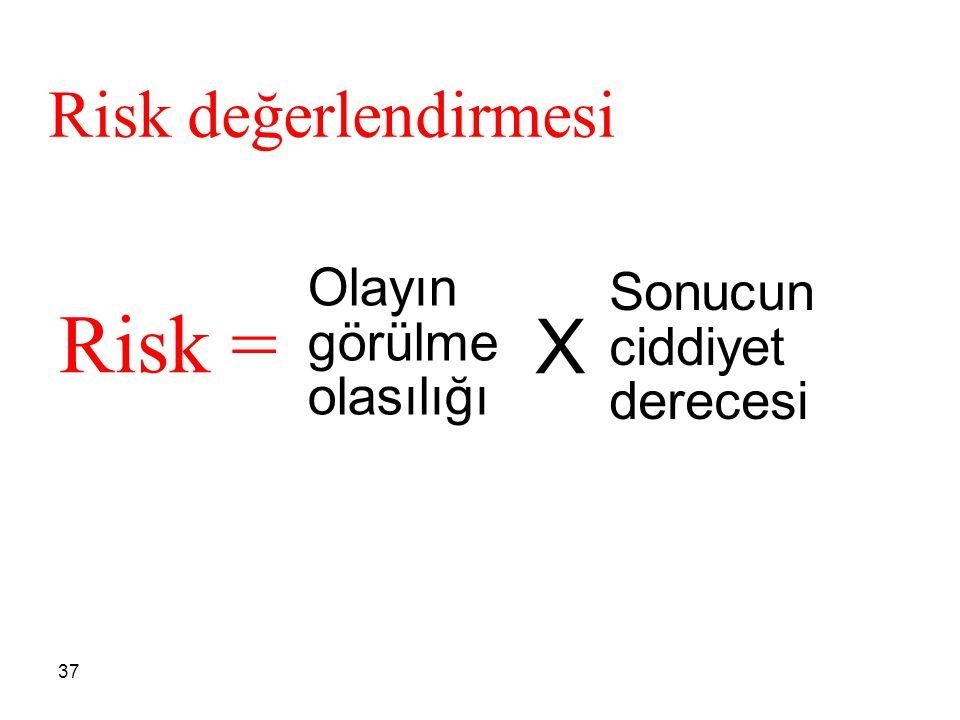 37 Risk = X Olayın görülme olasılığı Sonucun ciddiyet derecesi Risk değerlendirmesi