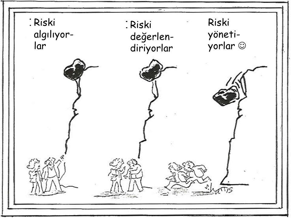 38 Temel Güvenli k Uyum E ği timi RSHMB-2009 IRiski algılıyor- lar IIIIIRiski değerlen- diriyorlar Riski yöneti- yorlar