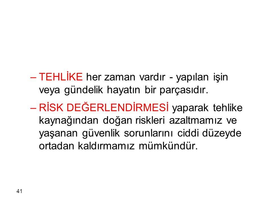 41 –TEHLİKE her zaman vardır - yapılan işin veya gündelik hayatın bir parçasıdır. –RİSK DEĞERLENDİRMESİ yaparak tehlike kaynağından doğan riskleri aza