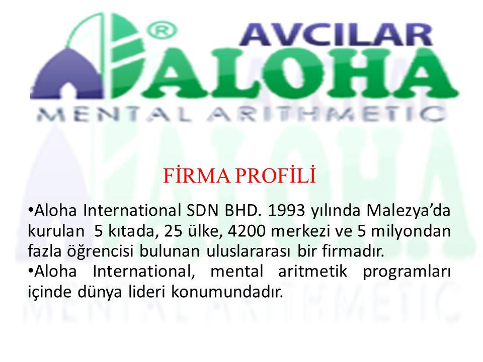 FİRMA PROFİLİ Aloha International SDN BHD.