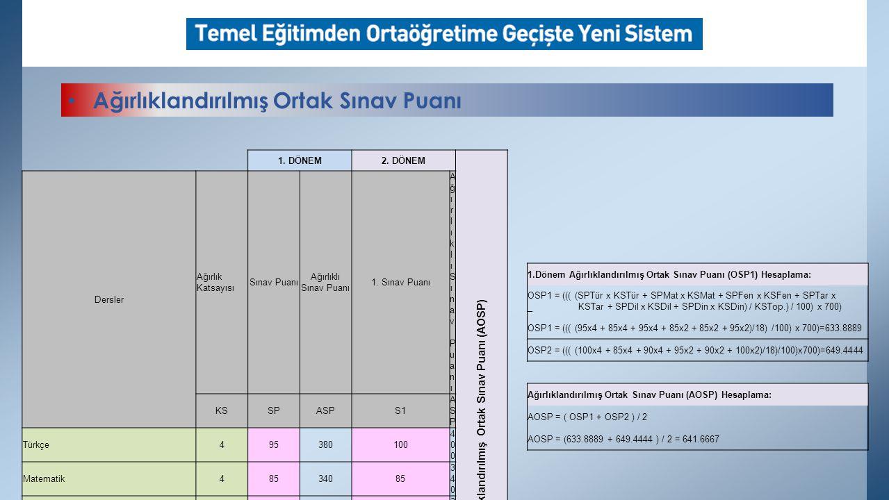 1.Dönem Ağırlıklandırılmış Ortak Sınav Puanı (OSP1) Hesaplama: OSP1 = ((( (SPTür x KSTür + SPMat x KSMat + SPFen x KSFen + SPTar x _ KSTar + SPDil x K