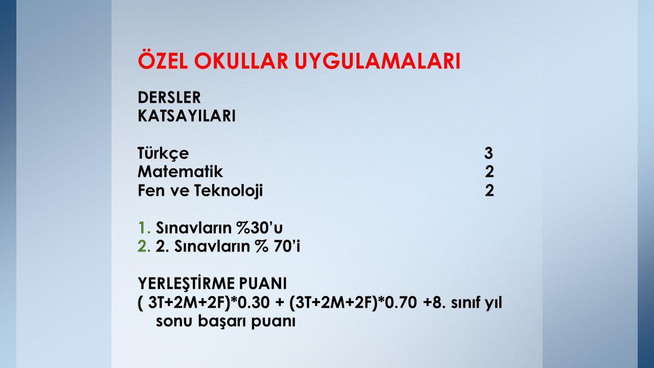 ÖZEL OKULLAR UYGULAMALARI DERSLER KATSAYILARI Türkçe 3 Matematik 2 Fen ve Teknoloji 2 1.Sınavların %30'u 2.2. Sınavların % 70'i YERLEŞTİRME PUANI ( 3T