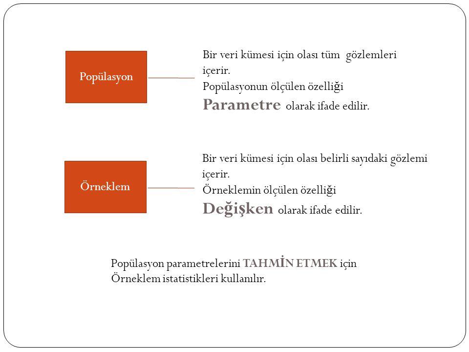 Popülasyon Bir veri kümesi için olası tüm gözlemleri içerir.