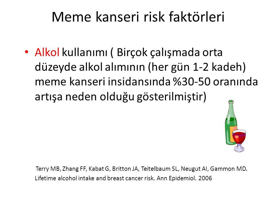 Meme kanseri risk faktörleri Alkol kullanımı ( Birçok çalışmada orta düzeyde alkol alımının (her gün 1-2 kadeh) meme kanseri insidansında %30-50 oranı