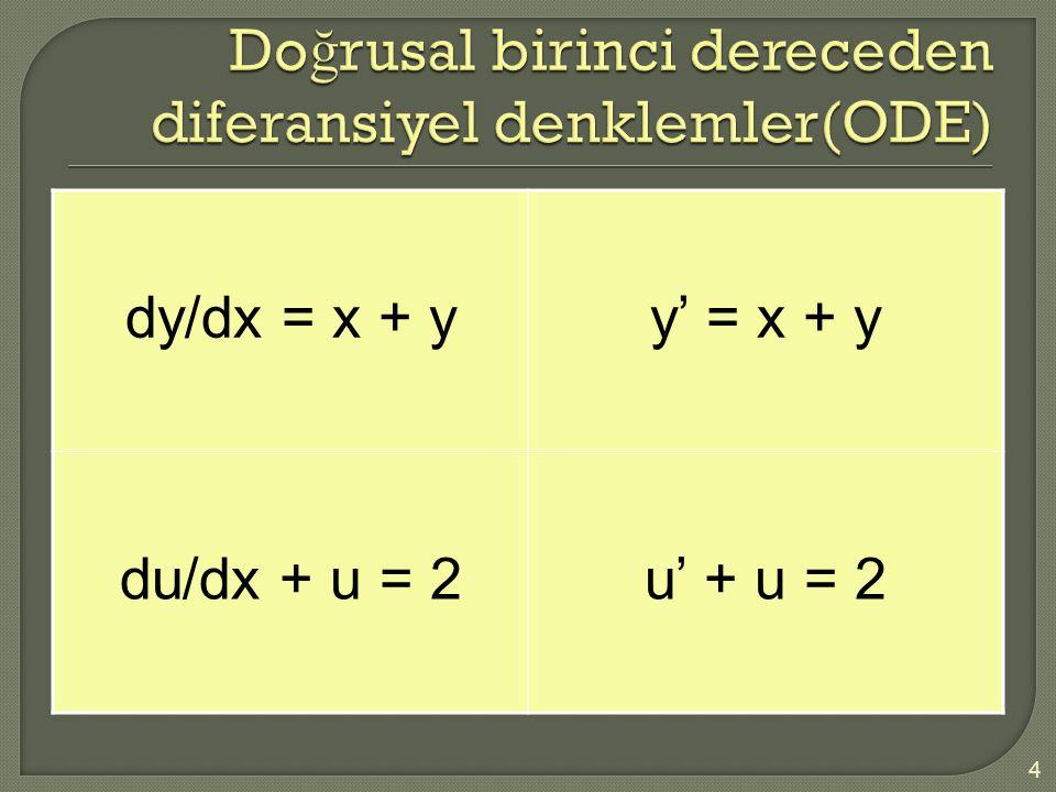 dy/dx = x + cos(y)y' = x + cos(y) du/dt + u 2 = 2u' + u 2 = 2 5