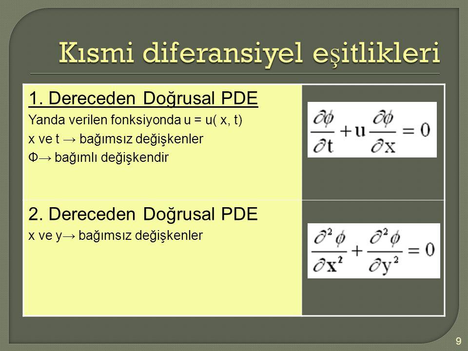 1. Dereceden Doğrusal PDE Yanda verilen fonksiyonda u = u( x, t) x ve t → bağımsız değişkenler Ф→ bağımlı değişkendir 2. Dereceden Doğrusal PDE x ve y