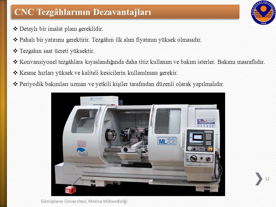 12 Gümüşhane Üniversitesi, Makina Mühendisliği  Detaylı bir imalat planı gereklidir.