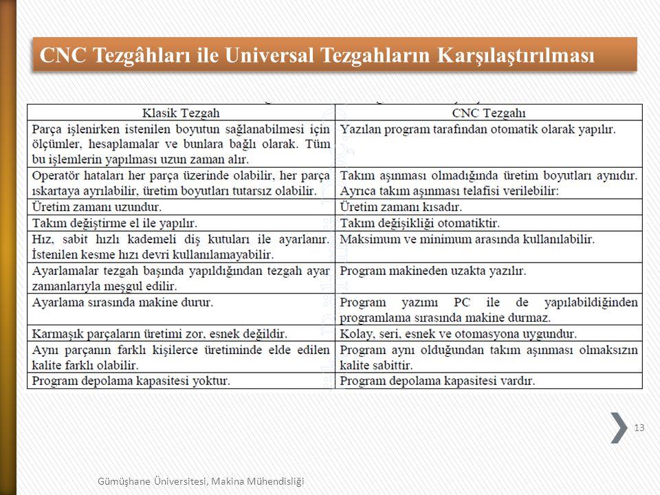 13 Gümüşhane Üniversitesi, Makina Mühendisliği CNC Tezgâhları ile Universal Tezgahların Karşılaştırılması