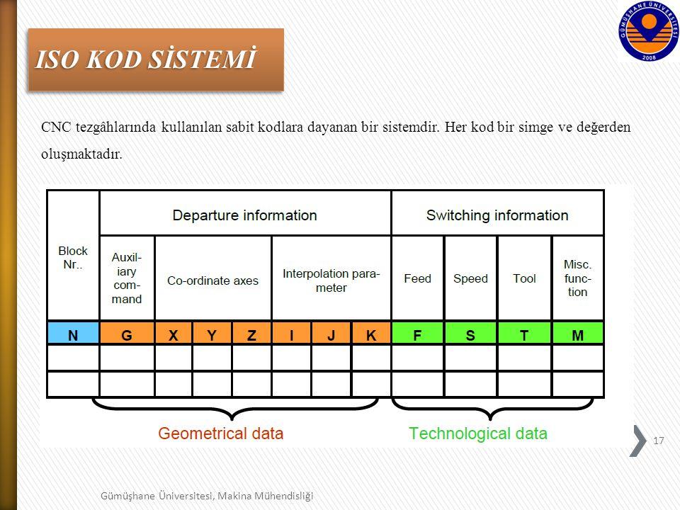 ISO KOD SİSTEMİ CNC tezgâhlarında kullanılan sabit kodlara dayanan bir sistemdir.