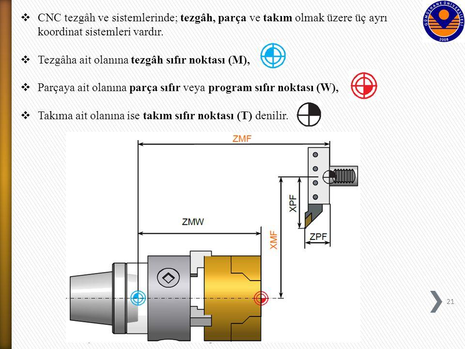 21 Gümüşhane Üniversitesi, Makina Mühendisliği  CNC tezgâh ve sistemlerinde; tezgâh, parça ve takım olmak üzere üç ayrı koordinat sistemleri vardır.