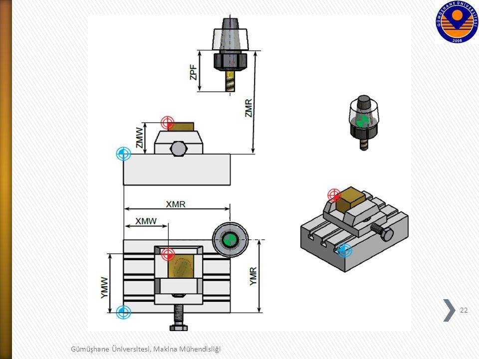 22 Gümüşhane Üniversitesi, Makina Mühendisliği