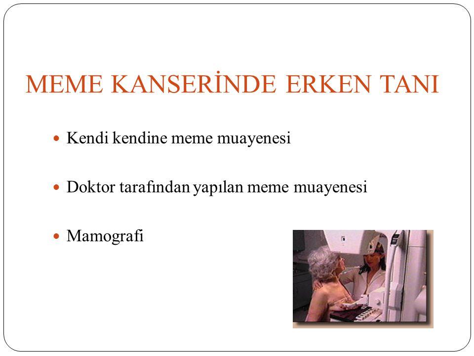 MEME KANSERİNDE ERKEN TANI Kendi kendine meme muayenesi Doktor tarafından yapılan meme muayenesi Mamografi