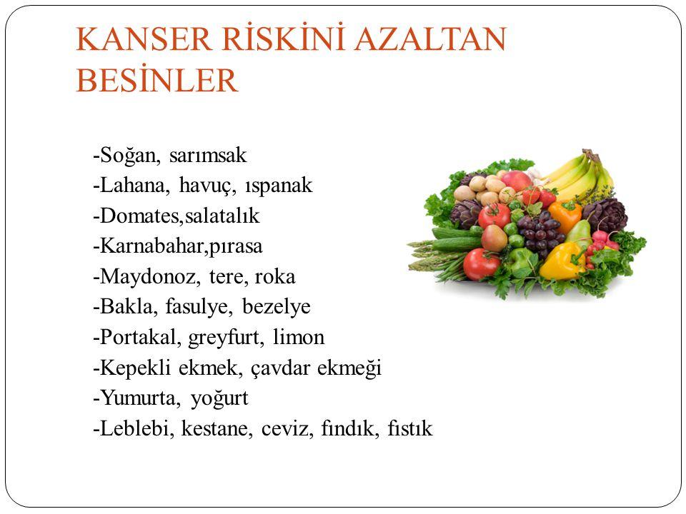 KANSER RİSKİNİ AZALTAN BESİNLER -Soğan, sarımsak -Lahana, havuç, ıspanak -Domates,salatalık -Karnabahar,pırasa -Maydonoz, tere, roka -Bakla, fasulye,