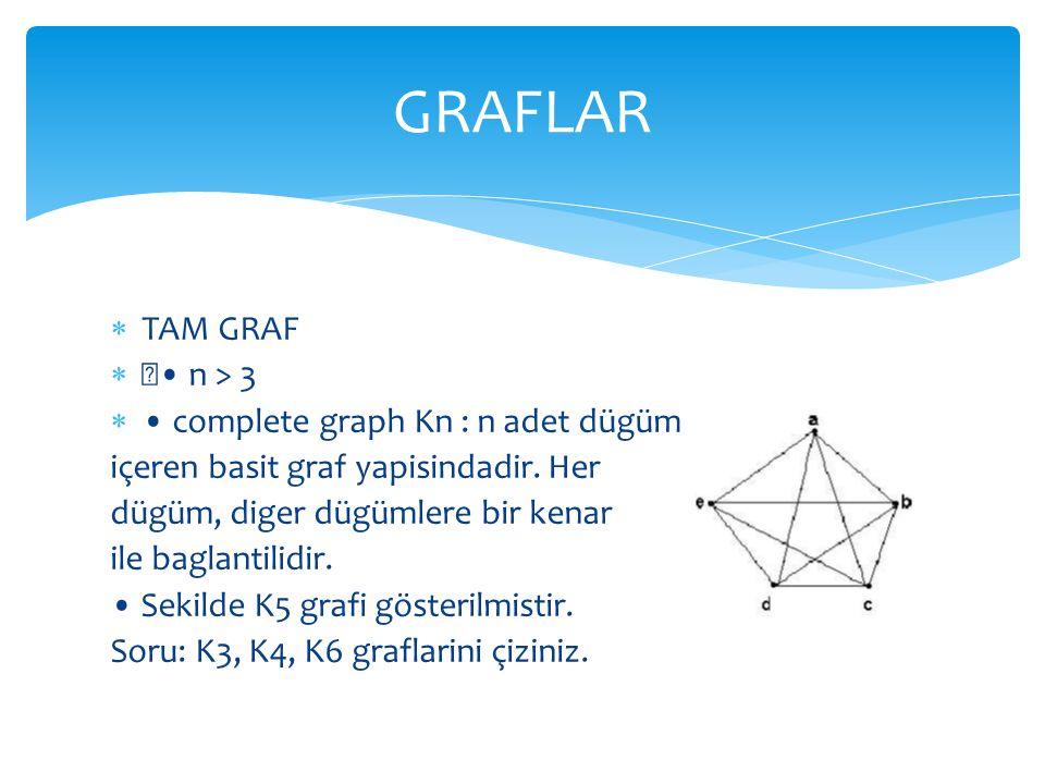  TAM GRAF  n > 3  complete graph Kn : n adet dügüm içeren basit graf yapisindadir. Her dügüm, diger dügümlere bir kenar ile baglantilidir. Sekilde