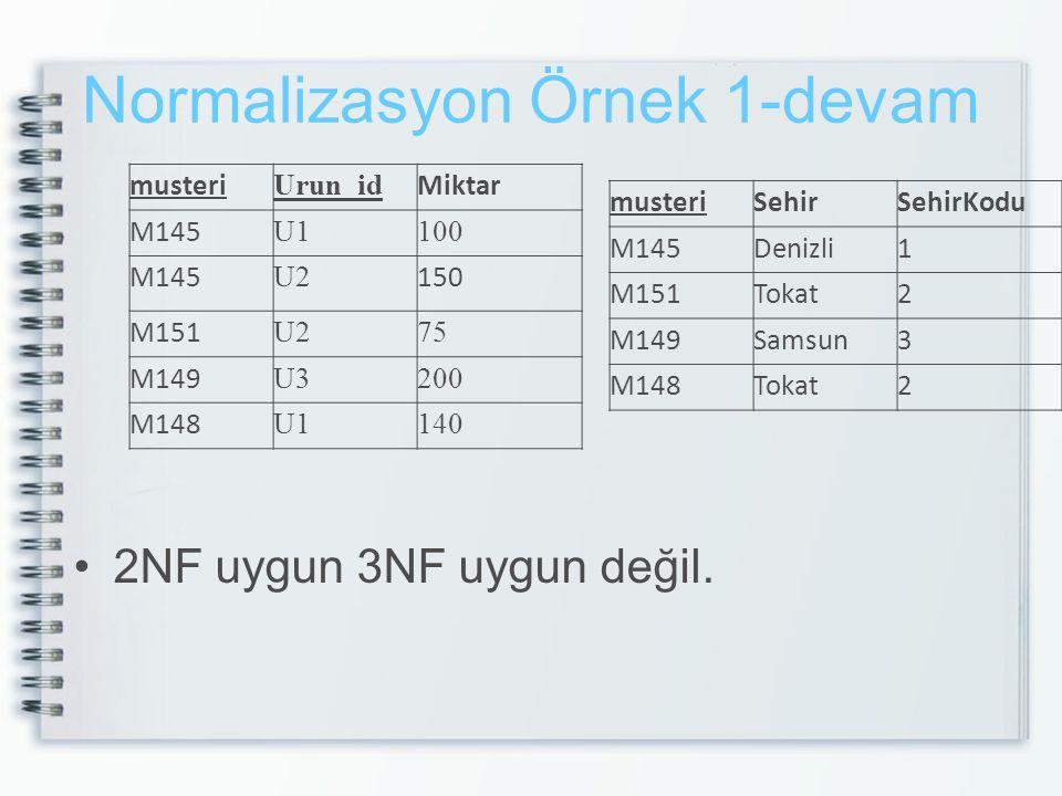 Normalizasyon Örnek 1-devam musteri Urun_id Miktar M145 U1100 M145 U2 150 M151 U275 M149 U3200 M148 U1140 musteriSehirSehirKodu M145Denizli1 M151Tokat