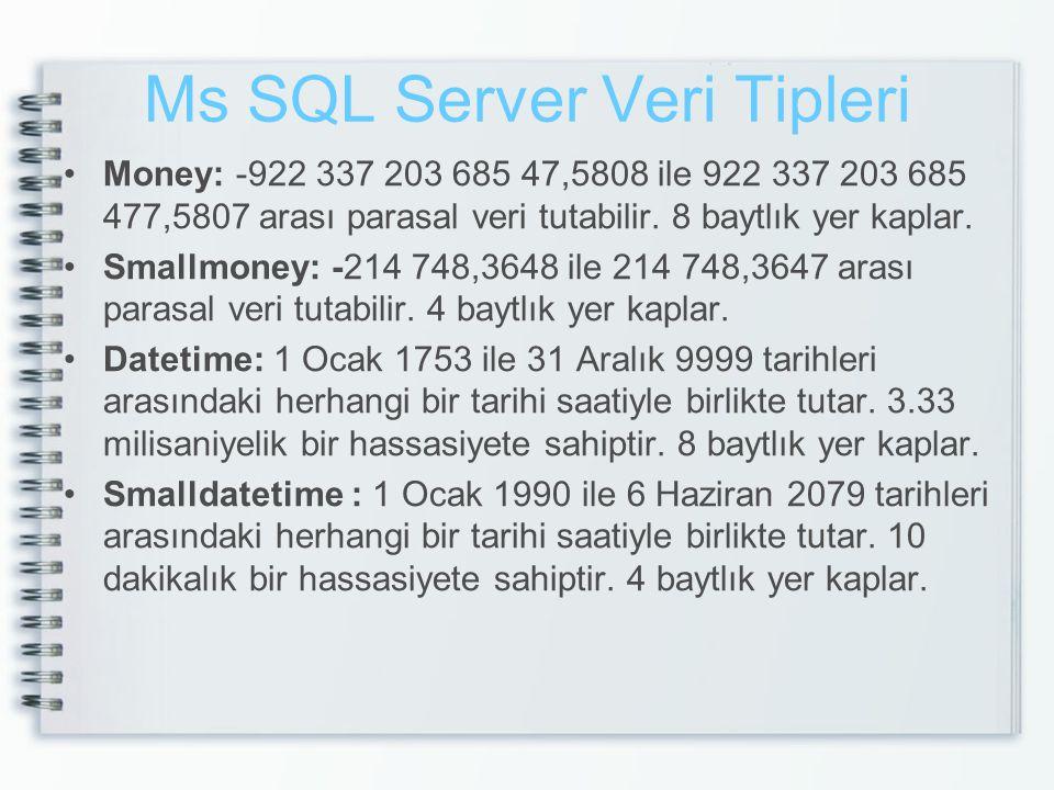 Ms SQL Server Veri Tipleri Money: -922 337 203 685 47,5808 ile 922 337 203 685 477,5807 arası parasal veri tutabilir. 8 baytlık yer kaplar. Smallmoney