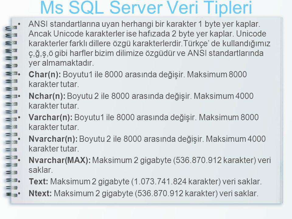 Ms SQL Server Veri Tipleri ANSI standartlarına uyan herhangi bir karakter 1 byte yer kaplar. Ancak Unicode karakterler ise hafızada 2 byte yer kaplar.