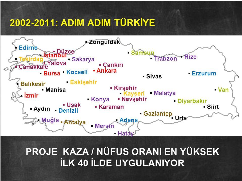 ▪ ▪ İstanbul ▪ Bursa ▪ Ankara ▪ Edirne ▪ Kocaeli ▪ Denizli ▪ Adana ▪ Erzurum ▪ Balıkesir ▪ Antalya ▪ Gaziantep ▪ Diyarbakır ▪ Van ▪ Samsun ▪ Kayseri ▪