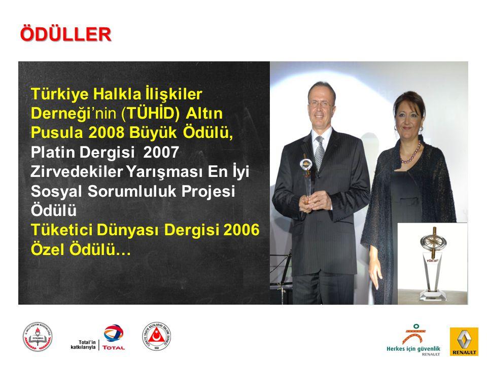 ÖDÜLLER Türkiye Halkla İlişkiler Derneği'nin (TÜHİD) Altın Pusula 2008 Büyük Ödülü, Platin Dergisi 2007 Zirvedekiler Yarışması En İyi Sosyal Sorumlulu