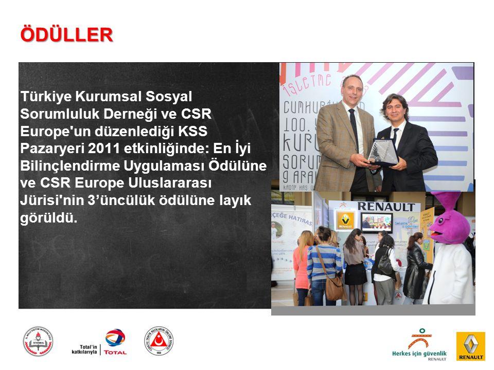 ÖDÜLLER Türkiye Kurumsal Sosyal Sorumluluk Derneği ve CSR Europe'un düzenlediği KSS Pazaryeri 2011 etkinliğinde: En İyi Bilinçlendirme Uygulaması Ödül