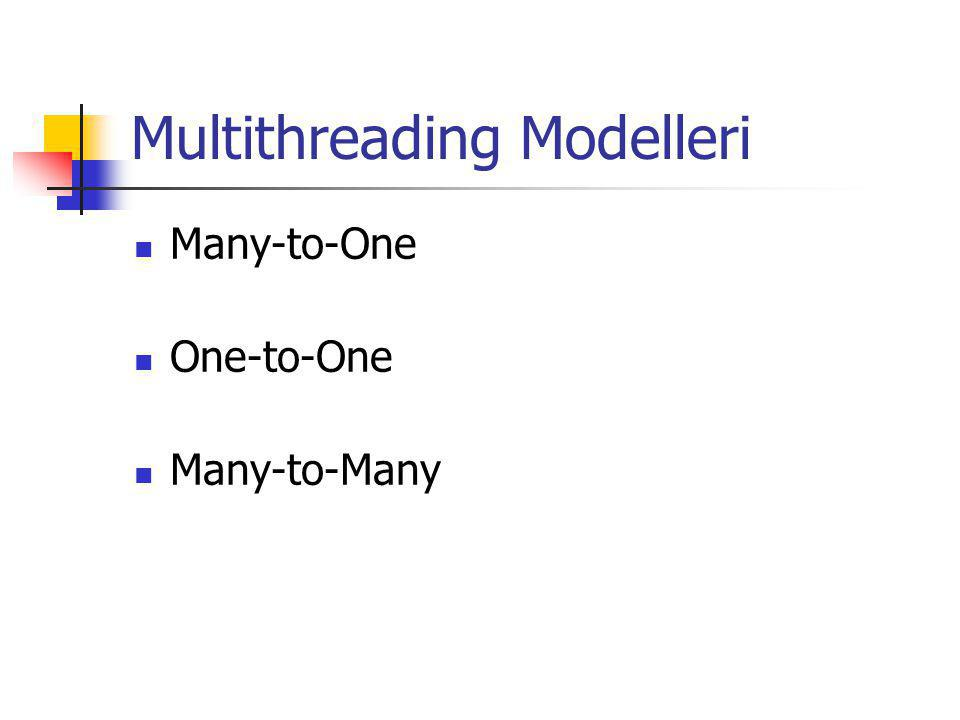 Multithreading Modelleri Many-to-One One-to-One Many-to-Many