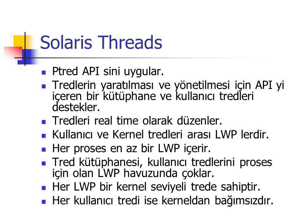 Ptred API sini uygular. Tredlerin yaratılması ve yönetilmesi için API yi içeren bir kütüphane ve kullanıcı tredleri destekler. Tredleri real time olar