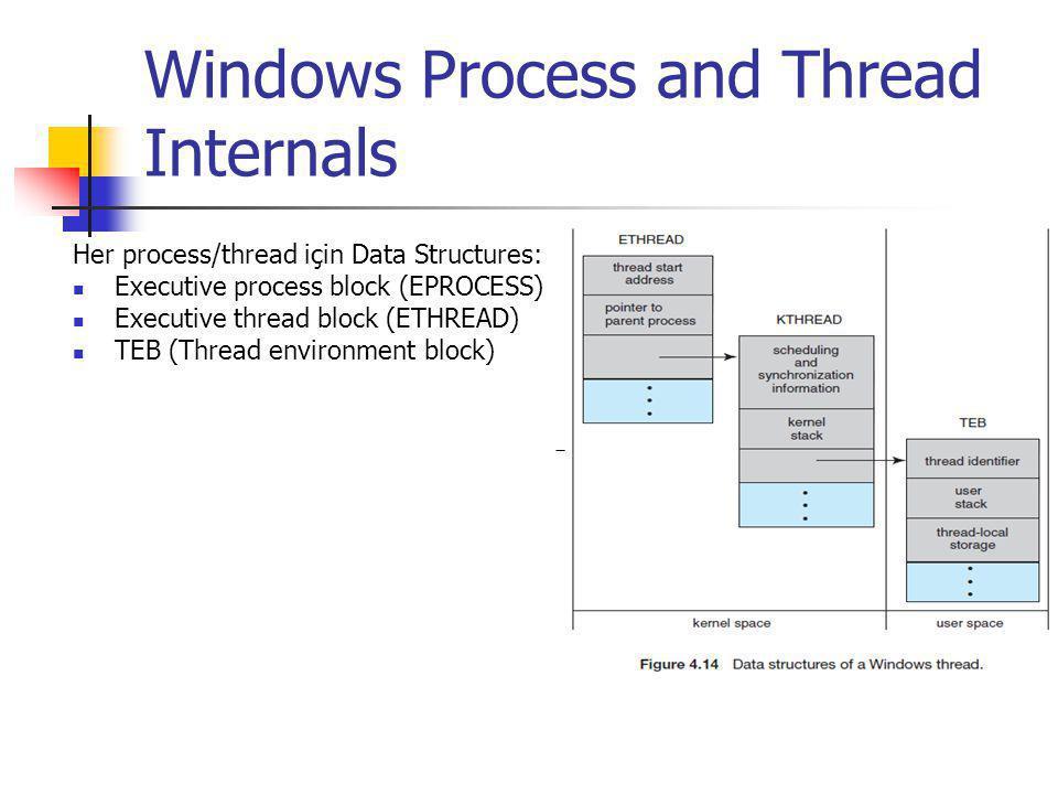 Windows Process and Thread Internals Her process/thread için Data Structures: Executive process block (EPROCESS) Executive thread block (ETHREAD) TEB (Thread environment block)