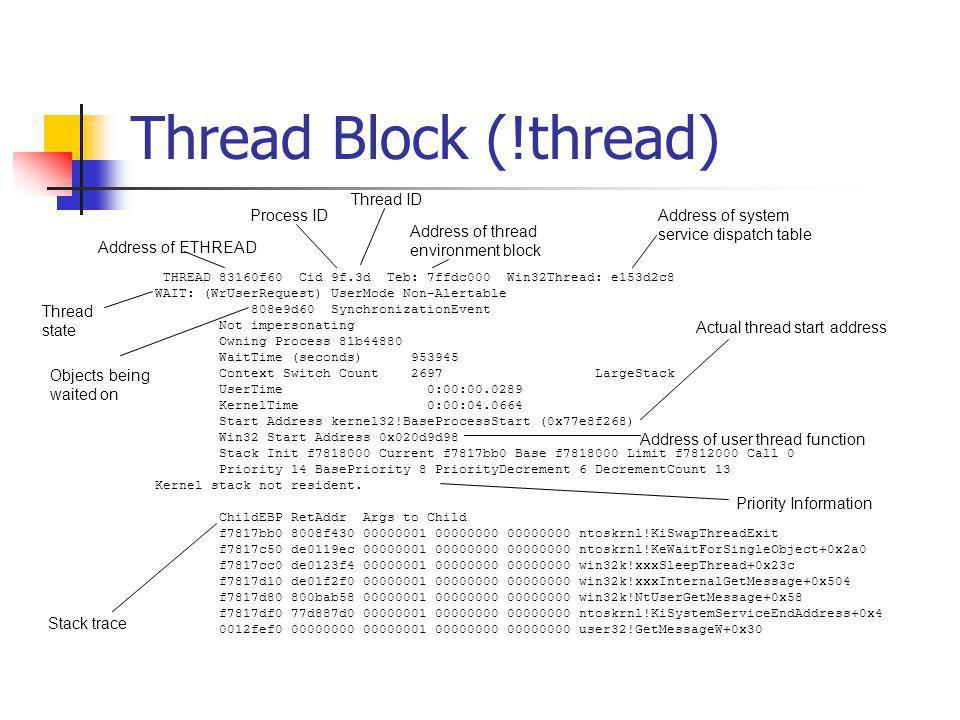 Thread Block (!thread) THREAD 83160f60 Cid 9f.3d Teb: 7ffdc000 Win32Thread: e153d2c8 WAIT: (WrUserRequest) UserMode Non-Alertable 808e9d60 Synchroniza