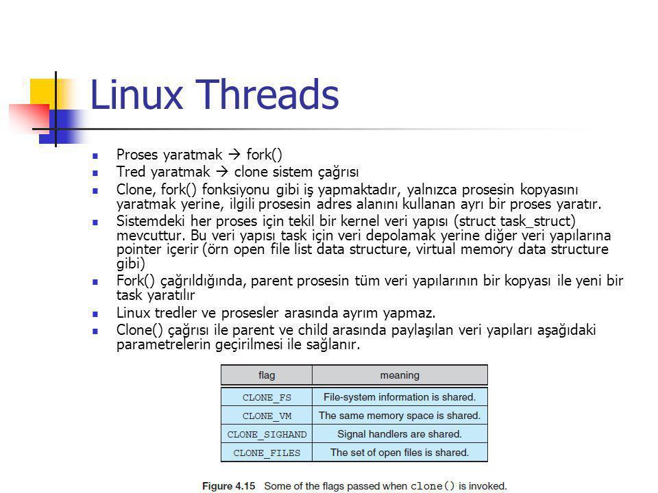 Linux Threads Proses yaratmak  fork() Tred yaratmak  clone sistem çağrısı Clone, fork() fonksiyonu gibi iş yapmaktadır, yalnızca prosesin kopyasını yaratmak yerine, ilgili prosesin adres alanını kullanan ayrı bir proses yaratır.