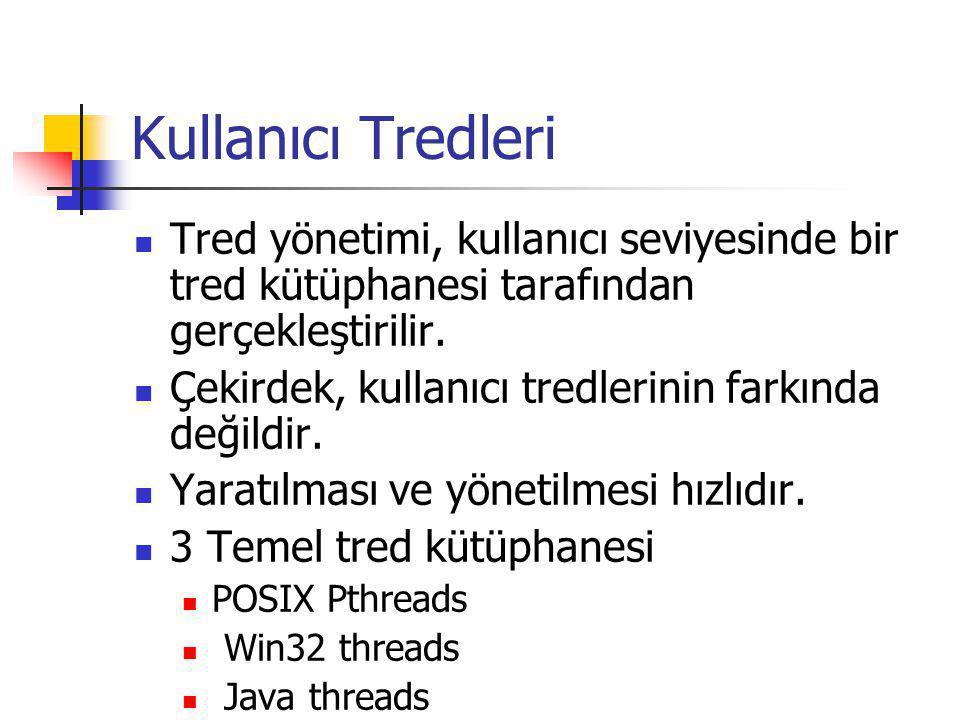 Kullanıcı Tredleri Tred yönetimi, kullanıcı seviyesinde bir tred kütüphanesi tarafından gerçekleştirilir. Çekirdek, kullanıcı tredlerinin farkında değ