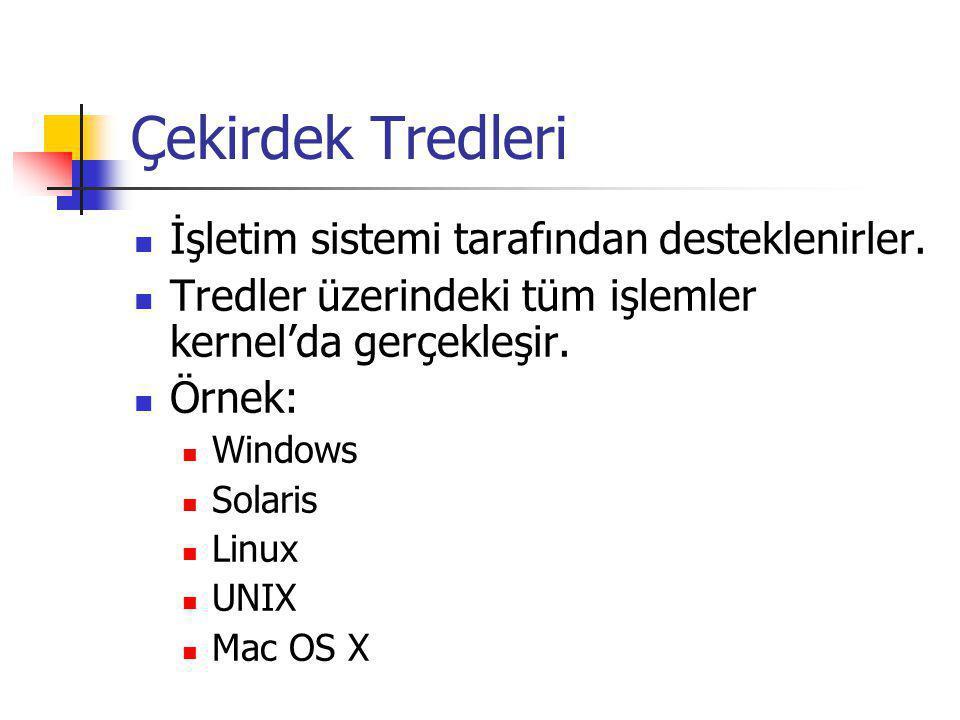 Çekirdek Tredleri İşletim sistemi tarafından desteklenirler. Tredler üzerindeki tüm işlemler kernel'da gerçekleşir. Örnek: Windows Solaris Linux UNIX