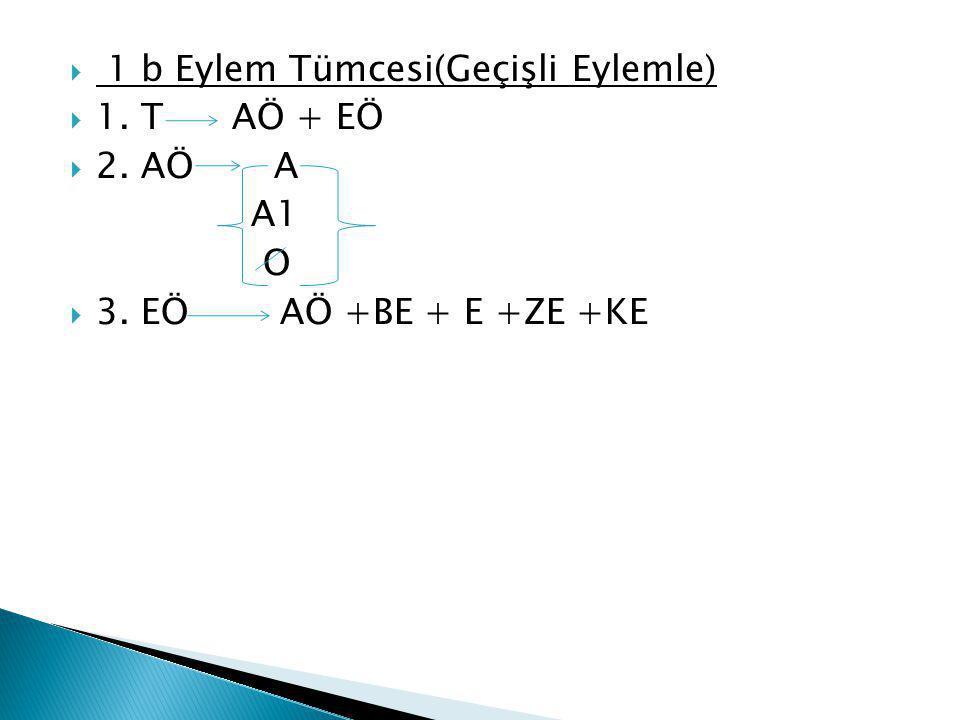  1 b Eylem Tümcesi(Geçişli Eylemle)  1. T AÖ + EÖ  2. AÖ A A1 O  3. EÖ AÖ +BE + E +ZE +KE