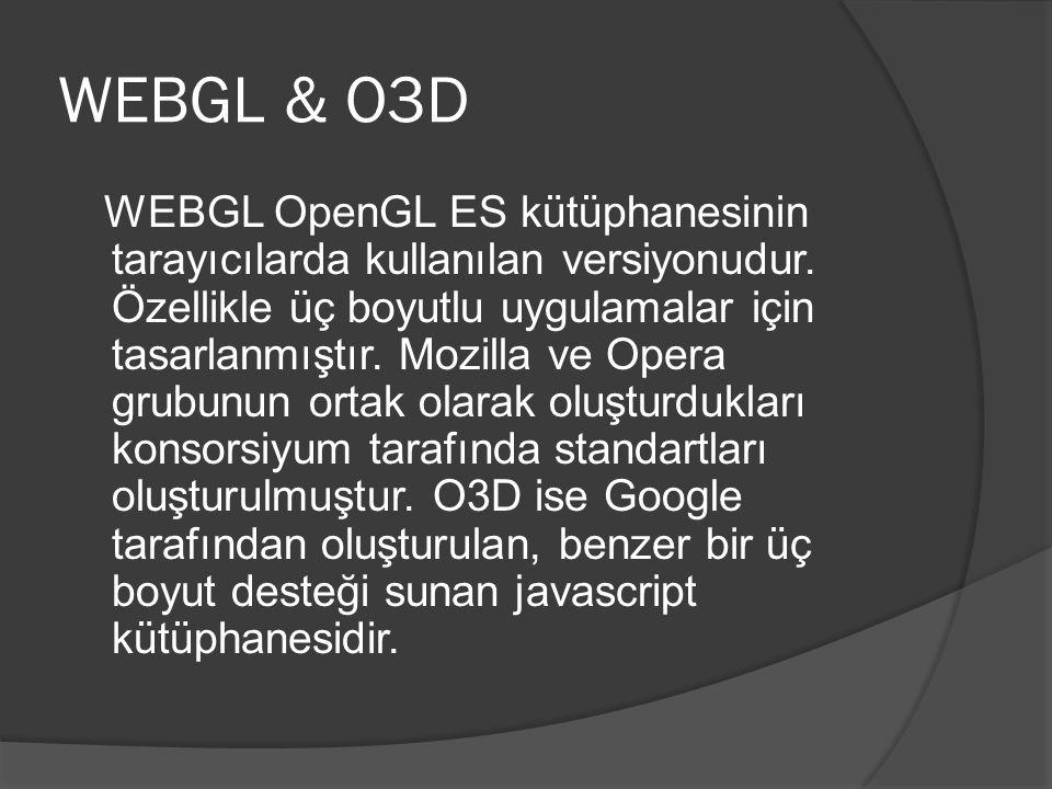 WEBGL & O3D WEBGL OpenGL ES kütüphanesinin tarayıcılarda kullanılan versiyonudur.