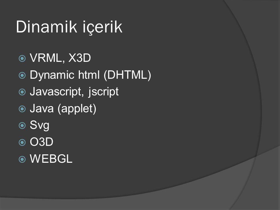 Dinamik içerik  VRML, X3D  Dynamic html (DHTML)  Javascript, jscript  Java (applet)  Svg  O3D  WEBGL