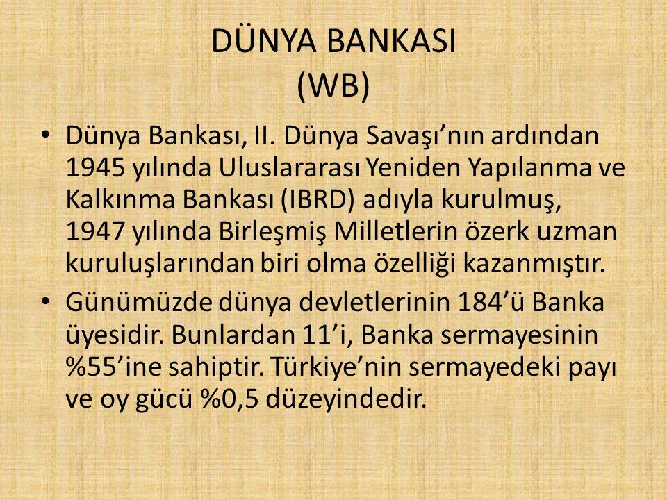 DÜNYA BANKASI (WB) Dünya Bankası, II. Dünya Savaşı'nın ardından 1945 yılında Uluslararası Yeniden Yapılanma ve Kalkınma Bankası (IBRD) adıyla kurulmuş