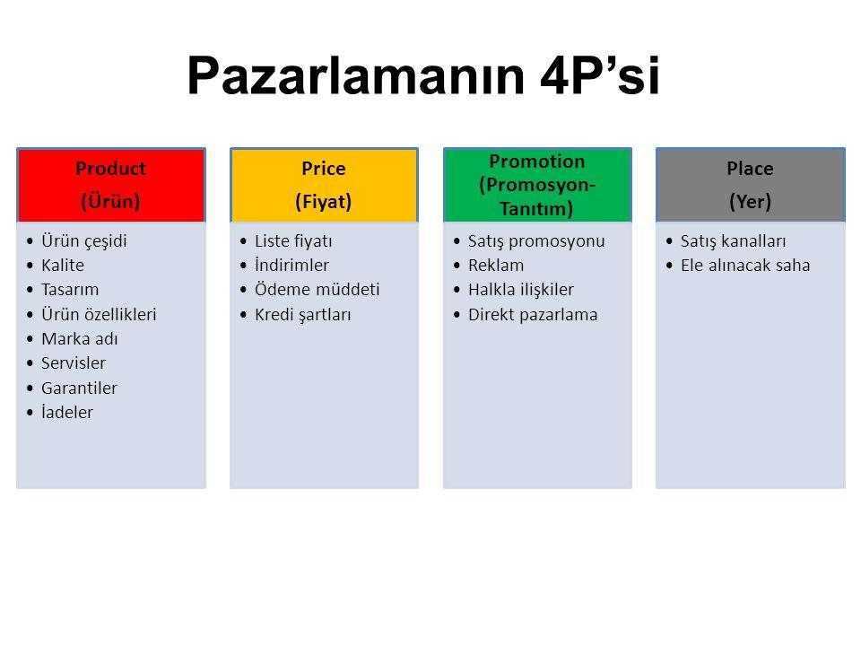 Product (Ürün) Ürün çeşidi Kalite Tasarım Ürün özellikleri Marka adı Servisler Garantiler İadeler Price (Fiyat) Liste fiyatı İndirimler Ödeme müddeti Kredi şartları Promotion (Promosyon- Tanıtım) Satış promosyonu Reklam Halkla ilişkiler Direkt pazarlama Place (Yer) Satış kanalları Ele alınacak saha Pazarlamanın 4P'si