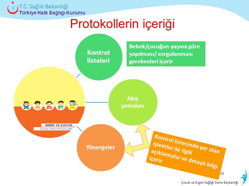 İstatistik ve Bilgi İşlem Daire Başkanlığı Türkiye Halk Sağlığı Kurumu T.C. Sağlık Bakanlığı Çocuk ve Ergen Sağlığı Daire Başkanlığı Protokollerin içe