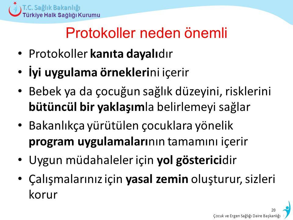 İstatistik ve Bilgi İşlem Daire Başkanlığı Türkiye Halk Sağlığı Kurumu T.C. Sağlık Bakanlığı Çocuk ve Ergen Sağlığı Daire Başkanlığı Protokoller neden