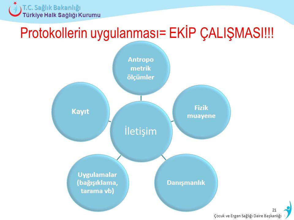 İstatistik ve Bilgi İşlem Daire Başkanlığı Türkiye Halk Sağlığı Kurumu T.C. Sağlık Bakanlığı Çocuk ve Ergen Sağlığı Daire Başkanlığı Protokollerin uyg
