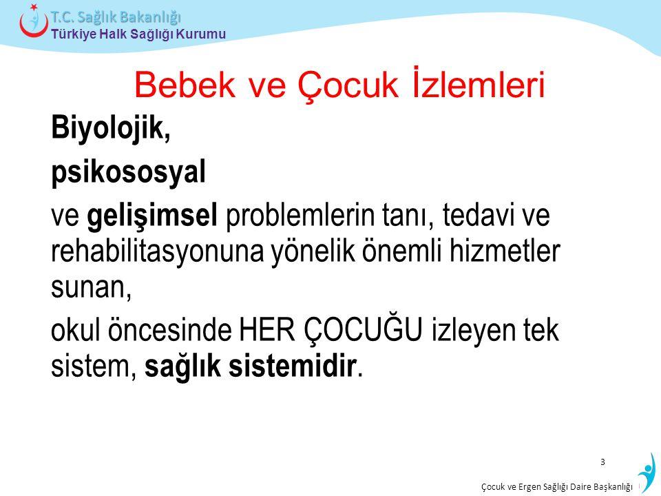 İstatistik ve Bilgi İşlem Daire Başkanlığı Türkiye Halk Sağlığı Kurumu T.C. Sağlık Bakanlığı Çocuk ve Ergen Sağlığı Daire Başkanlığı Biyolojik, psikos